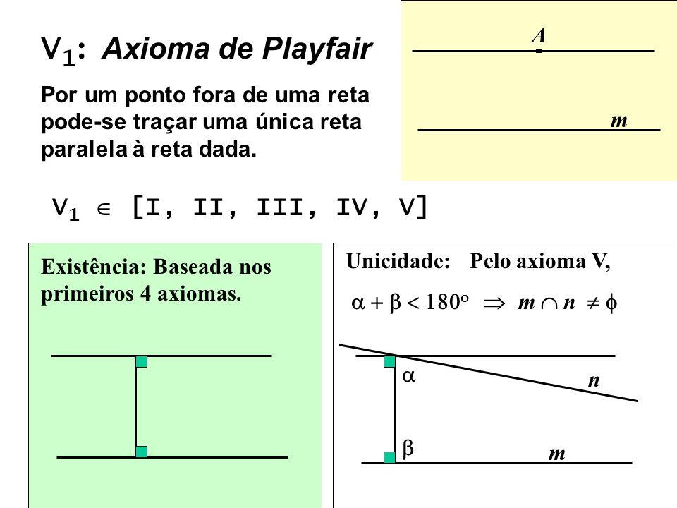 V1: Axioma de Playfair V1  [I, II, III, IV, V] A
